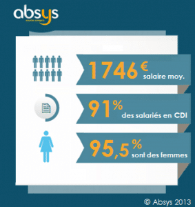 salaires_absys